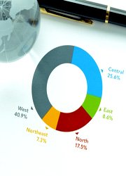 territory graph