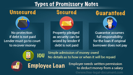 types of promissory notes