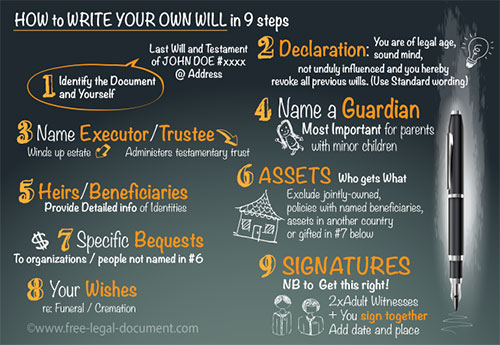 how to write a will in 9 steps